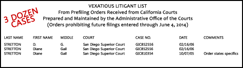 Diane Stretton is on the California Vexatious Litigant List